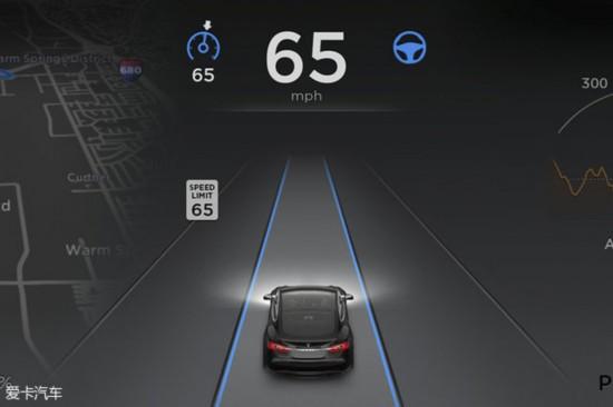 自动驾驶技术;自动驾驶汽车;自动驾驶汽车品牌