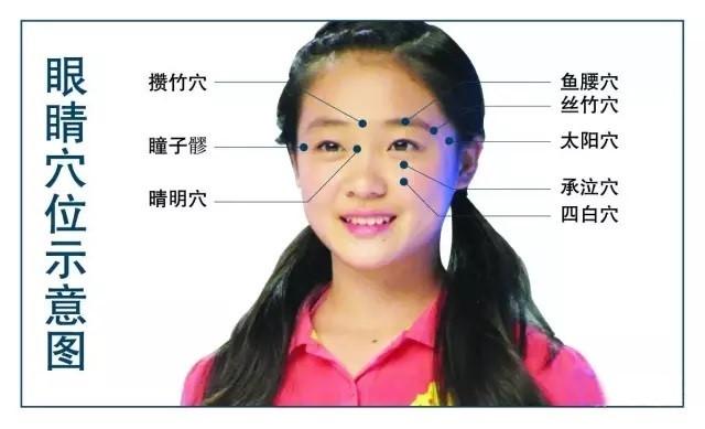 恢复视力的神奇秘方