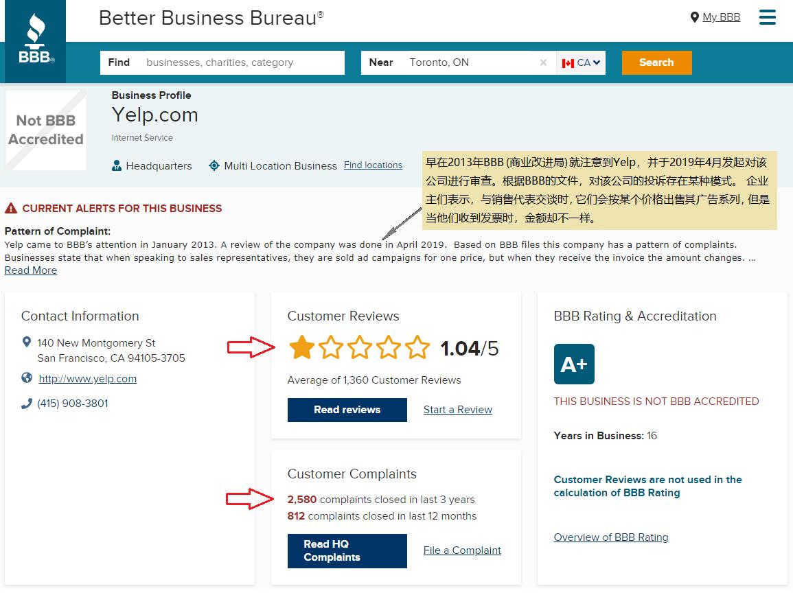 BBB reviews 专门欺诈业主的公司Yelp