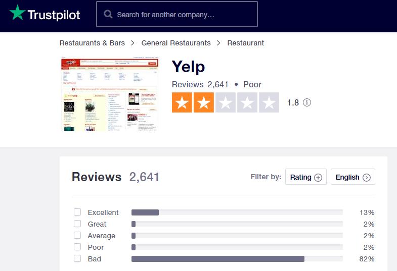 Trustpilot reviews 专门欺诈业主的公司Yelp