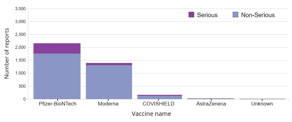 加拿大新冠疫苗知多少